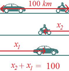 50 problemas resueltos de ecuaciones (Nivel 6)
